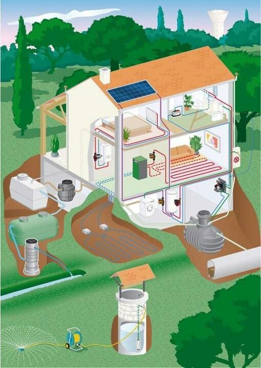 Casas Sostenibles Y Casas Ecológicas Qué Son Y Como Se Construyen Api Cat