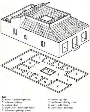 Casa con patio interior: el encanto de un tipo de construcción ...