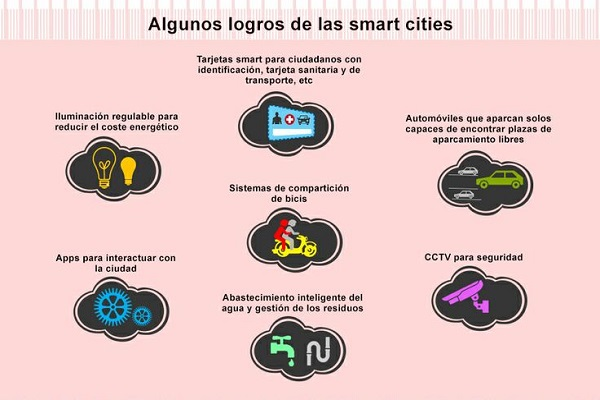 projectes smart city