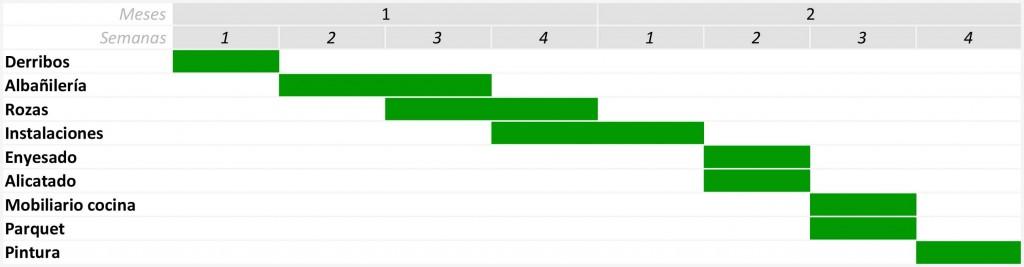 calendario_reforma