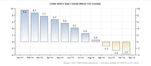 precio-vivienda-china