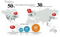 JLL_inmobiliarias_Infographic_Map