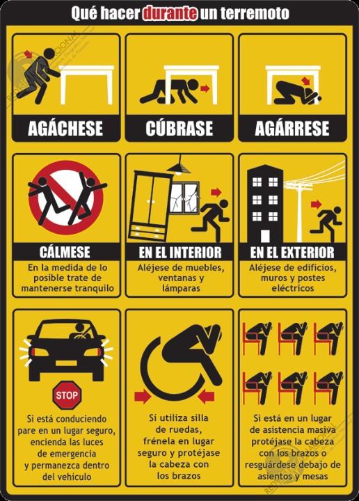 Consejos ante un terremoto