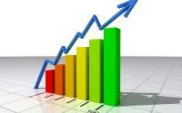 Las hipotecas aumentan