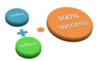 Marketing online y Marketing offline