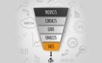 Funnel o Embudo de ventas inmobiliarias