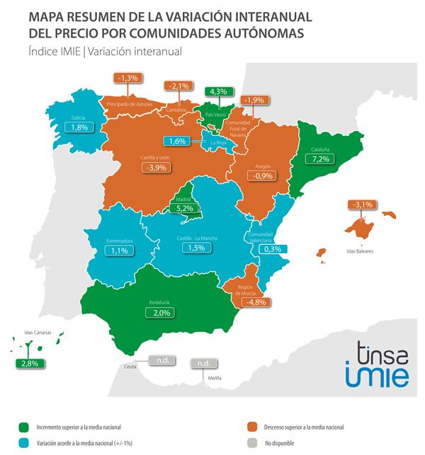 Precio-vivienda-Comunidades-Autonomas